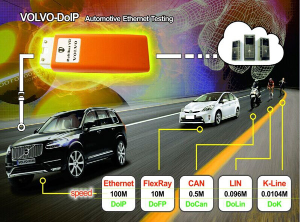 how-to-use-vbox-volvo-xc90-diagnostic-tool-08.jpg